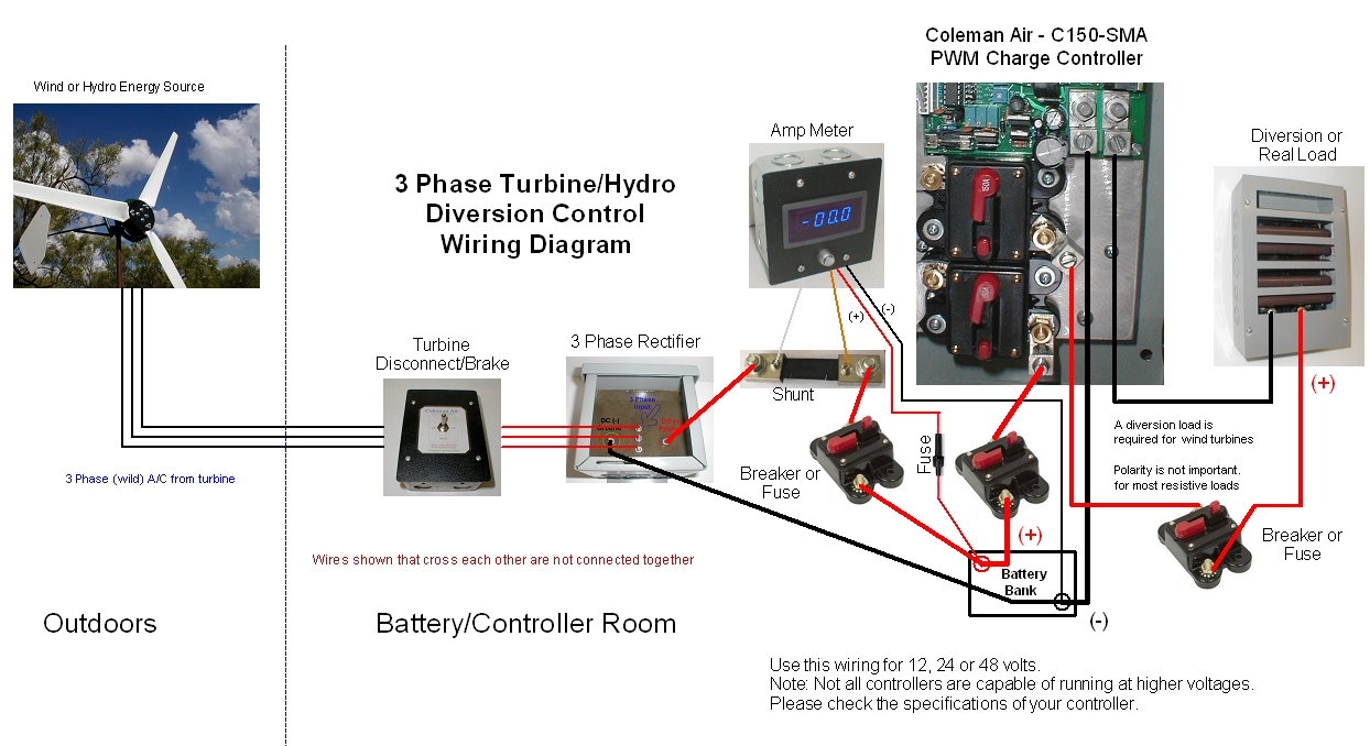 3PhaseDiversionC150SMA three phase turbine hookup wind turbine charge controller wiring diagram at fashall.co