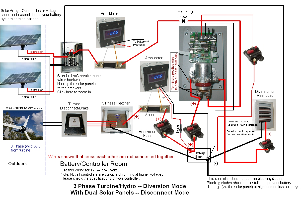 3PhaseTurbineWDualSolarPanelsAndHVM three phase turbine hookup square d 100 amp panel wiring diagram at edmiracle.co
