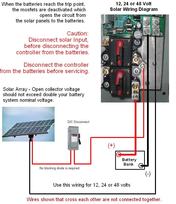 Coleman Air 150a 12  24  48v Wind  Solar  A Meter C150