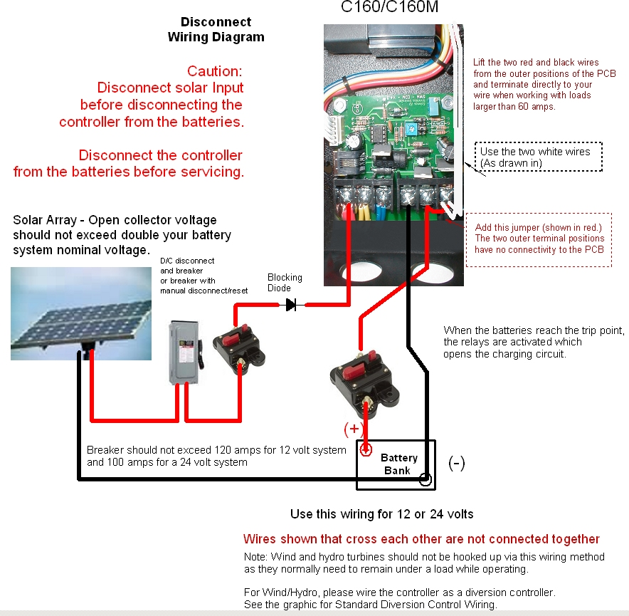 dc disconnect wiring diagram get free image about wiring diagram