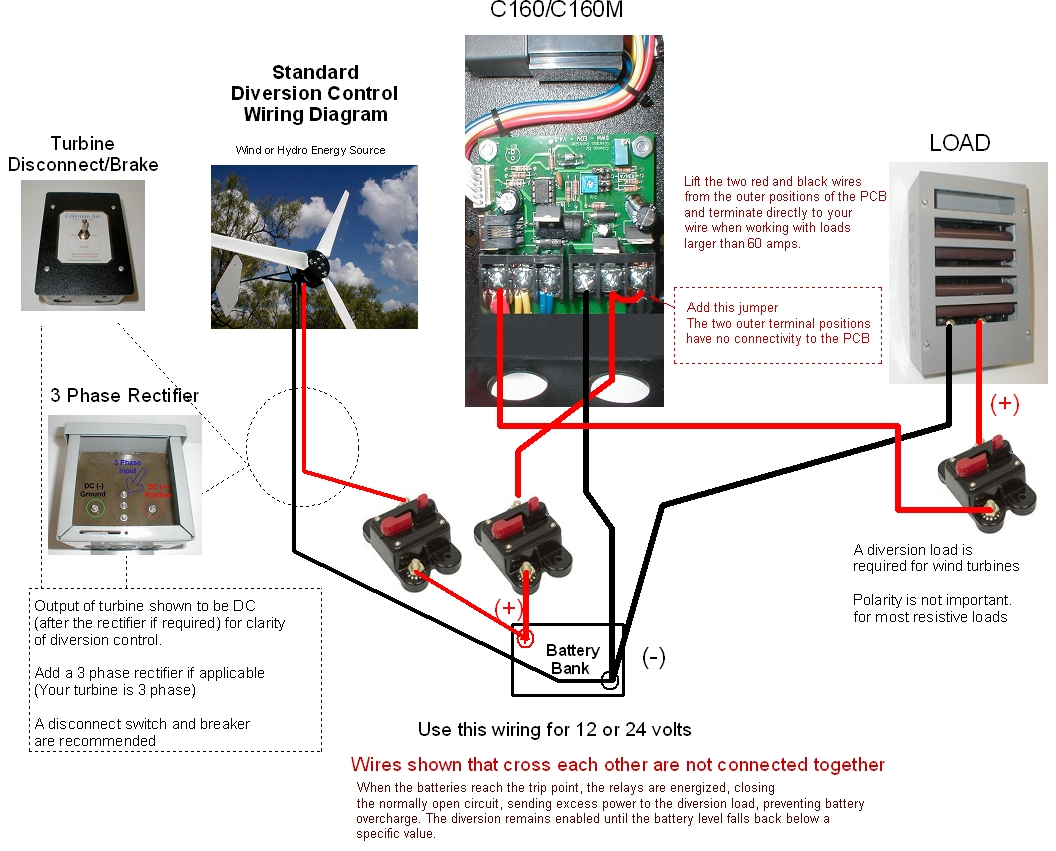coleman air 160a amp wind solar diversion charge load controller c160 here are some of the most common ways to wire the controller click the image to enlarge
