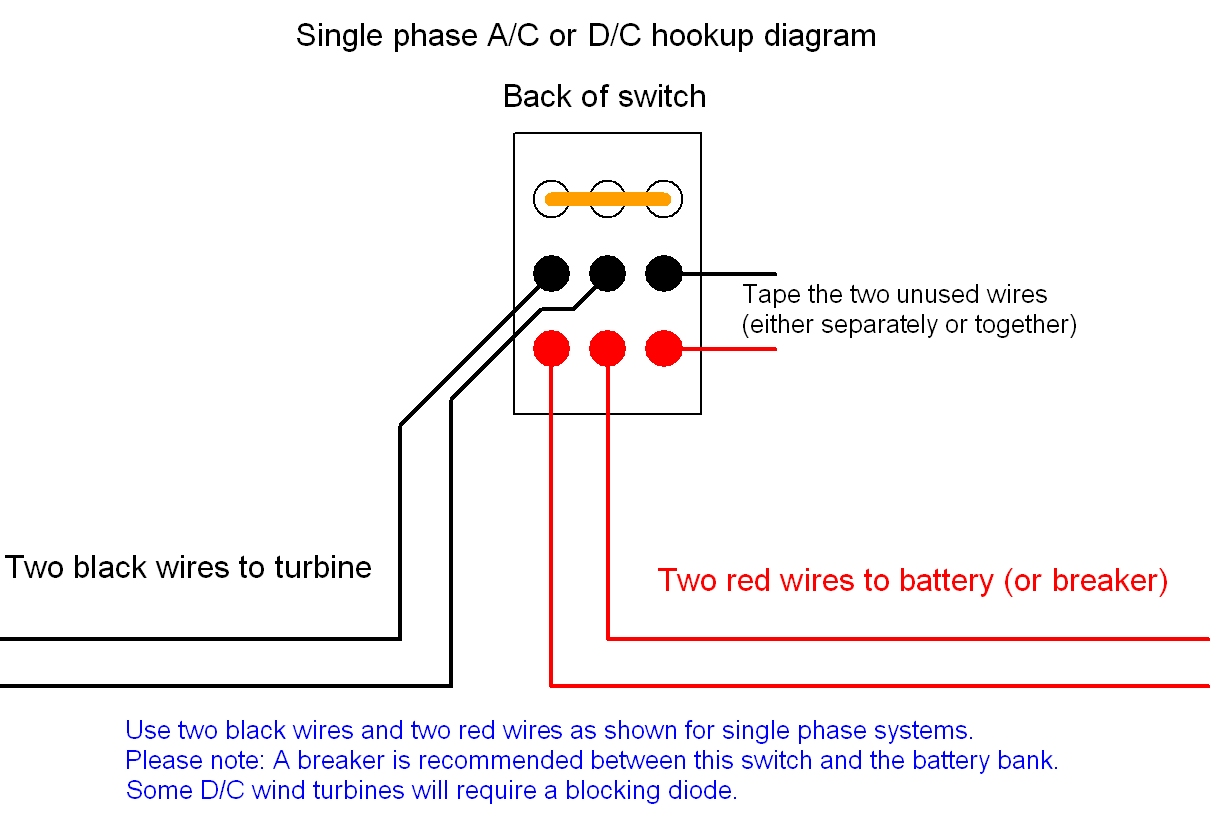 3 Phase Hookup Electrical Service Panel Wiring Diagram