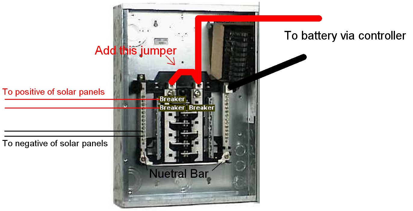 Breaker Panel Diagram Best Secret Wiring Home Solar Pdf 60 Amp Electrical Box Free Engine Image For House Circuit