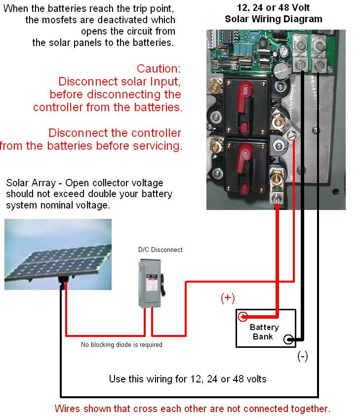 coleman air 150a 12 24 48v wind solar pwm charge controller ready to go built to last right here in the usa