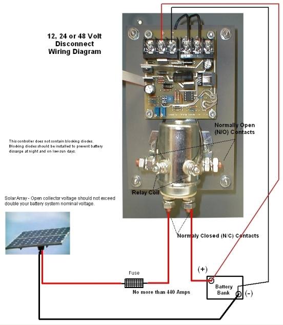small wind turbine wiring diagram wirdig wind energy power plant diagram trailer wiring diagram wiring diagram click here to the coleman air 440 mmc diversion controller