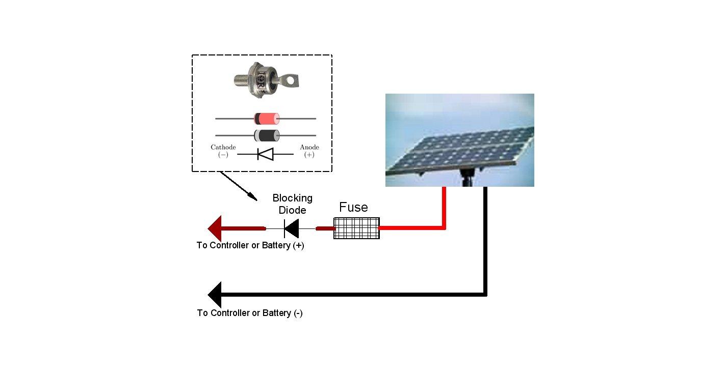 coleman-solar-panel-hookup-women-female-masterbating