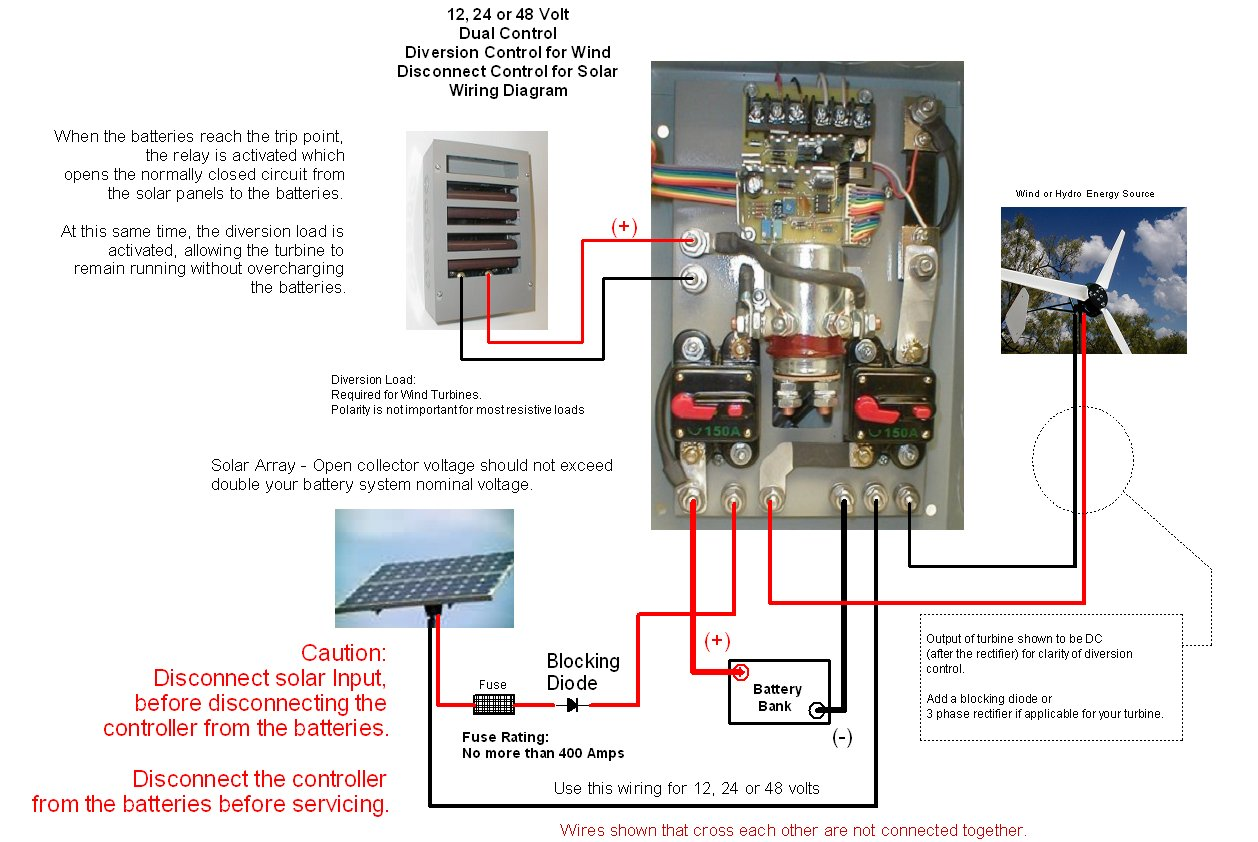 24 Volt Wind Turbine Wiring Diagram Diagrams Coleman Air 440a 12 48v Solar Diversion Charge System Controller Schematic